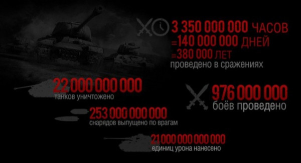 world of tanks virtualnye geroi 3 World Of Tanks: Виртуальные герои