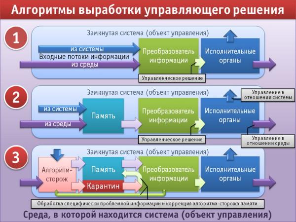 televidenie opium dlya naroda 6 Телевидение — опиум для народа?