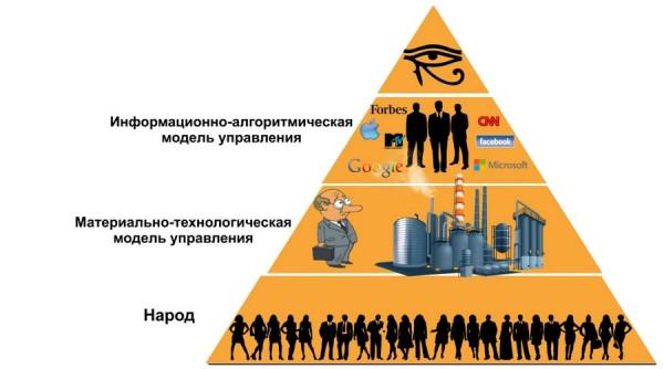 kultura kak biznes ne vsem no dlya kazhdogo 10 Культура как бизнес: не всем, но для каждого