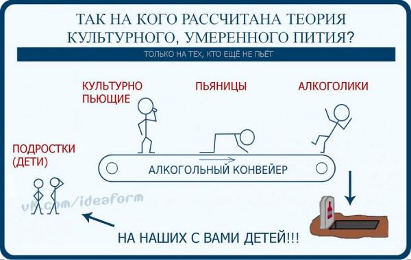 obrashhenie-o-preduprezhdenii-alkogolizacii-naseleniya-cherez-kinematograf-1