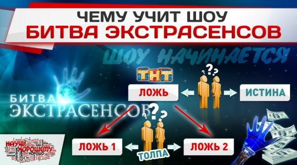 shou-bitva-ekstrasensov-vybor-iz-dvux-variantov-lzhi (1)