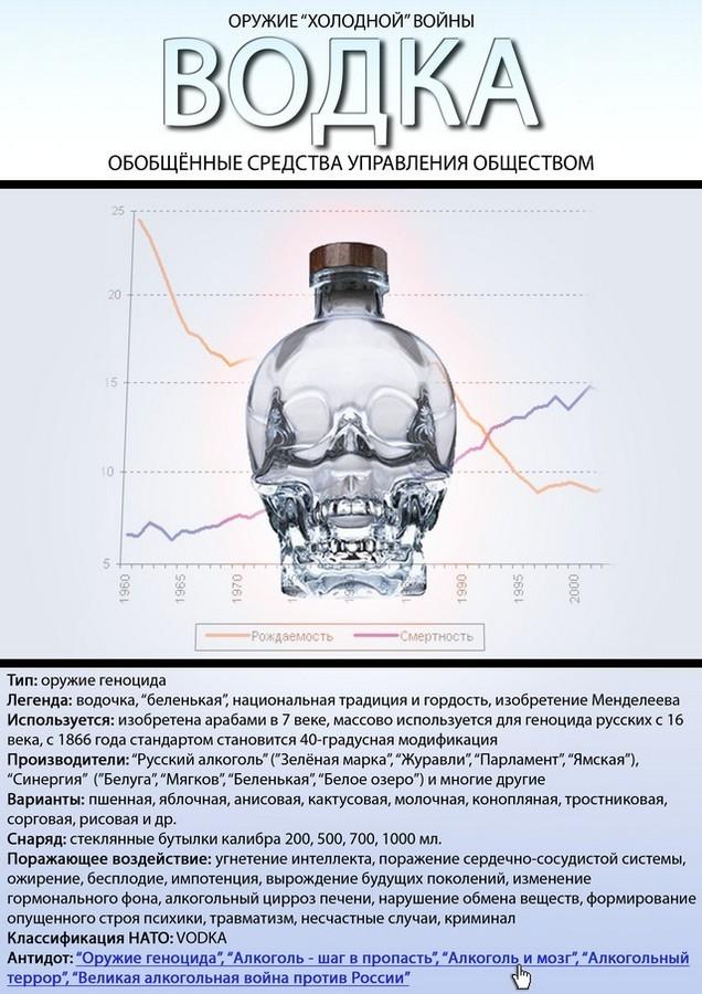 preduprezhden znachit vooruzhen 37 Агитпроп: Предупрежден, значит вооружен!
