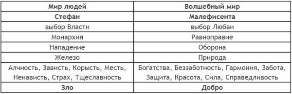 malefisenta-lyucifer-v-roli-priemnoj-mamy1-55