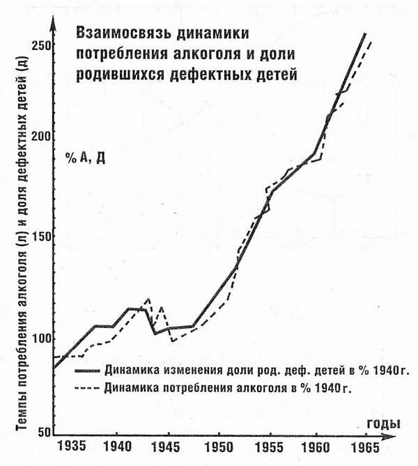propaganda-alkogolya-na-rossijskom-televidenii-2