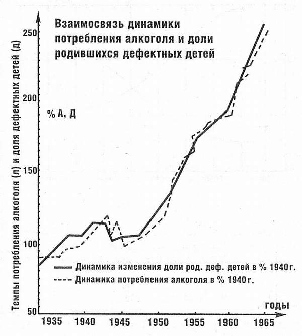propaganda alkogolya na rossijskom televidenii 2 Пропаганда алкоголя на российском телевидении