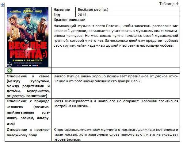 otkrytoe pismo deyatelyam kinoiskusstva 10 Открытое письмо деятелям киноискусства
