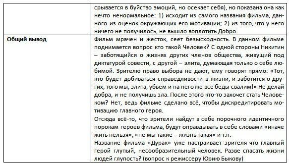 otkrytoe pismo deyatelyam kinoiskusstva 9 Открытое письмо деятелям киноискусства