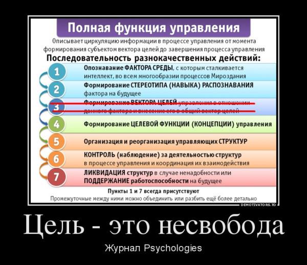 zhurnal psychologies psevdopsixologiya dlya shirokix mass 8 Журнал «Psychologies»: Псевдопсихология для широких масс