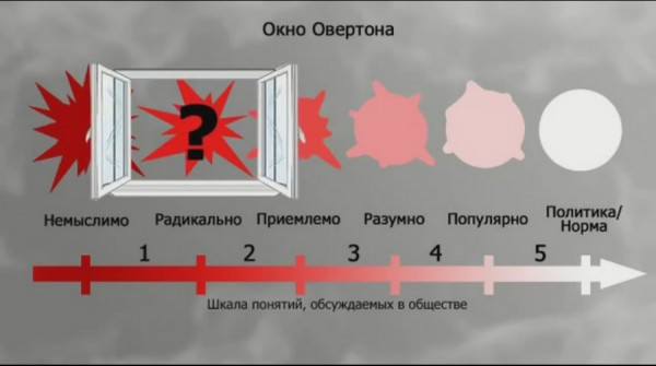 kult geroya vo blago ili na zlo 7 Культ Героя: во благо или на зло?
