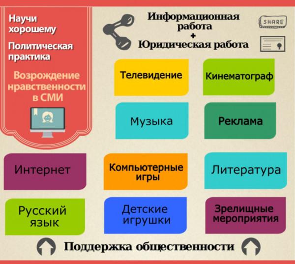 prizyv k roskomnadzoru Итоги работы с органами власти. Призыв к Роскомнадзору
