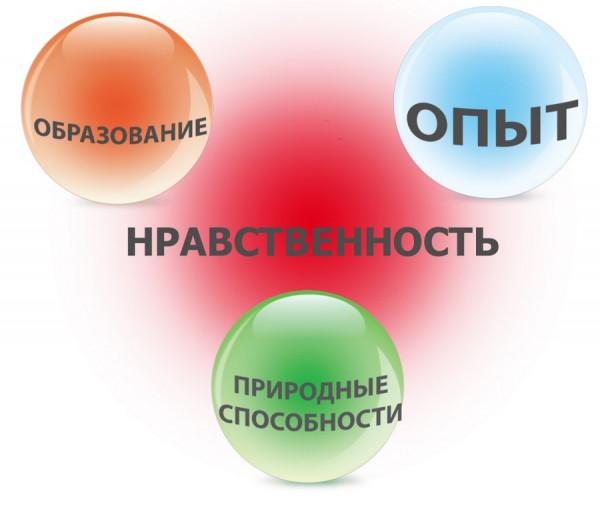kakie-obrazy-takoe-i-budushhee-ili-chto-prodvigaet-multfilm-masha-i-medved-i-liberaly-9