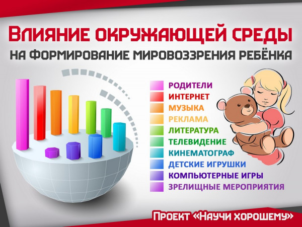 roditelskaya kompetentnost kak sposob zashhity detej ot vozdejstviya vrednoj informacii 2 копия Родительская компетентность как способ защиты детей от вредной информации