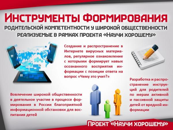 roditelskaya kompetentnost kak sposob zashhity detej ot vozdejstviya vrednoj informacii 5 Родительская компетентность как способ защиты детей от вредной информации