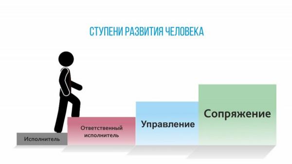kultura kak biznes ne vsem no dlya kazhdogo 15 Культура как бизнес: не всем, но для каждого
