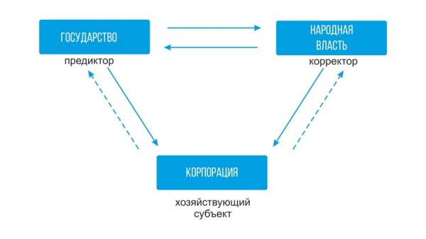 kultura kak biznes ne vsem no dlya kazhdogo 16 Культура как бизнес: не всем, но для каждого