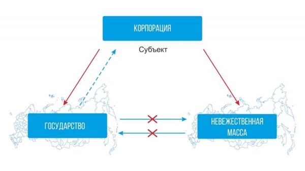 kultura kak biznes ne vsem no dlya kazhdogo 17 Культура как бизнес: не всем, но для каждого