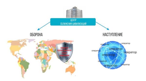 kultura kak biznes ne vsem no dlya kazhdogo 19 Культура как бизнес: не всем, но для каждого
