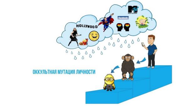kultura kak biznes ne vsem no dlya kazhdogo 8 Культура как бизнес: не всем, но для каждого