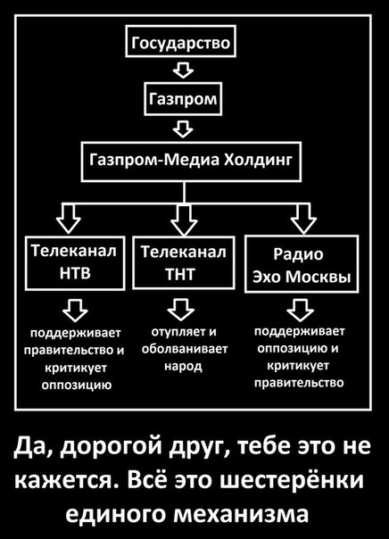 telekanal ntv kulistikov ushyol cru ostalos Телеканал НТВ: Кулистиков ушёл, ЦРУ осталось