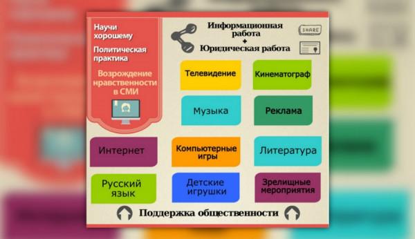 nauchi-xoroshemu-i-politicheskaya-praktika-itogi-raboty-za-god