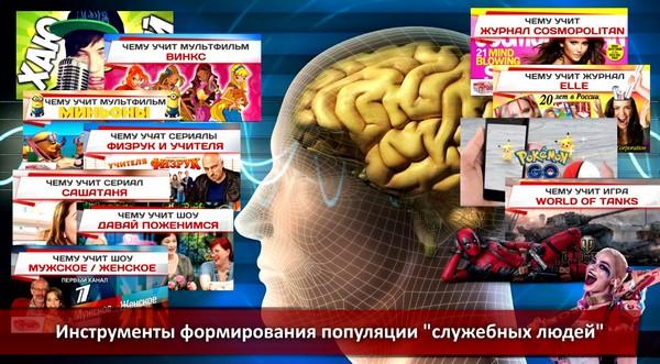 razrushenie soznaniya na primere populyarnyih bloggerov youtube 1 Разрушение сознания на примере популярных блоггеров YouTube