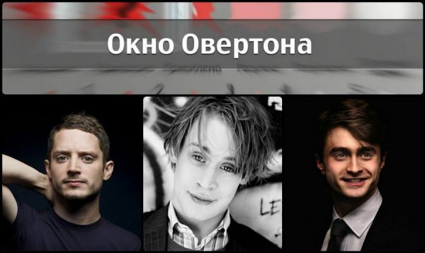 Амплуа известных актёров как инструмент движения Окон Овертона