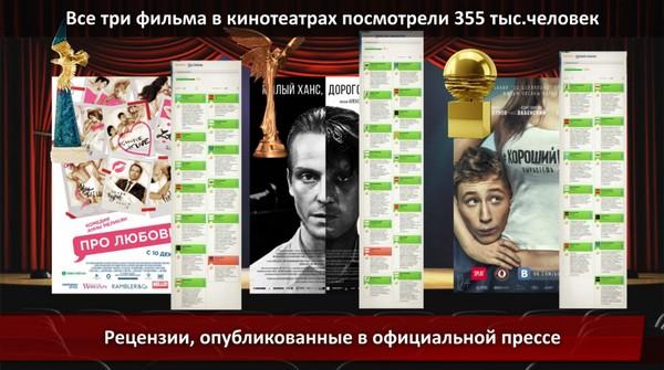 glavnyie kinopremii rossii za chto ih vruchayut 5 Главные кинопремии России: За что их вручают?
