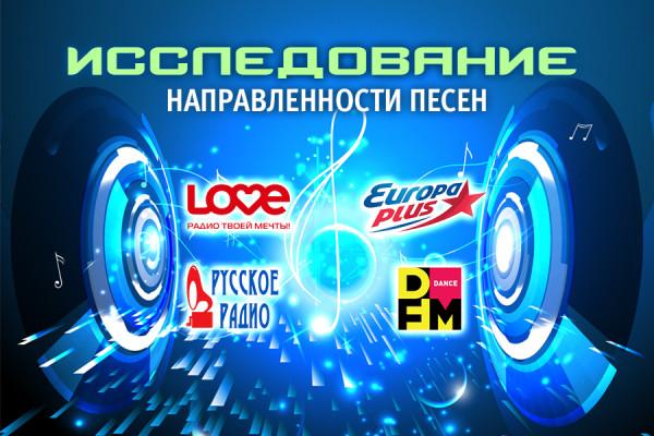 Направленность хитовых песен радиостанций Европа+, Русское радио, DFM и Love radio
