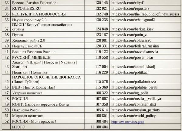 chemu uchat populyarnyie soobshhestva vk 8 Чему учат популярные сообщества ВКонтакте?
