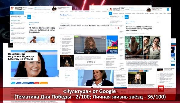 kultura ot google i yandeks ili kak rabotayut novostnyie agregatoryi 1 «Культура» от Google и Яндекс
