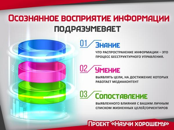 osoznannoe vospriyatie informatsii 2 Кино – диалог с режиссёром, или Инструмент многоуровневого управления сознанием