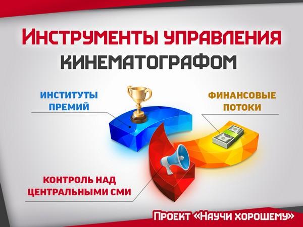 osoznannoe vospriyatie informatsii 4 Осознанное восприятие информации. Идеи и смыслы, продвигаемые кинематографом