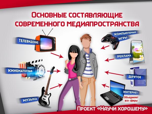 vliyanie informatsii na cheloveka 4 Влияние информации на человека. Телевидение как главный манипулятор общественным мнением