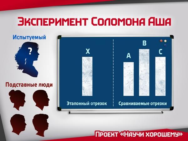 vliyanie informatsii na cheloveka 5 Влияние информации на человека. Телевидение как главный манипулятор общественным мнением