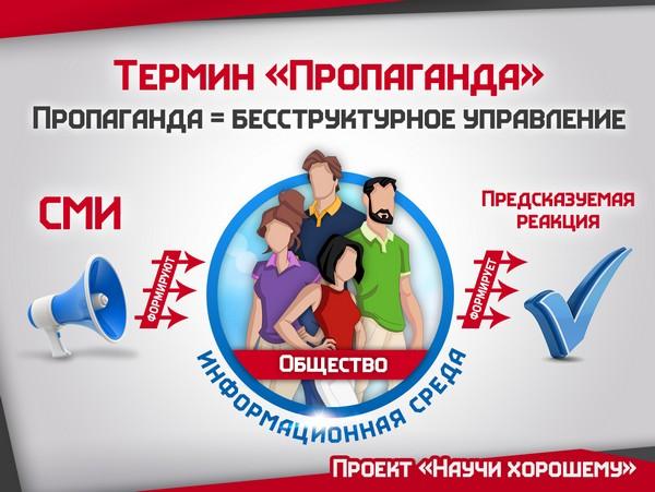 vliyanie informatsii na cheloveka 6 Влияние информации на человека. Телевидение как главный манипулятор общественным мнением