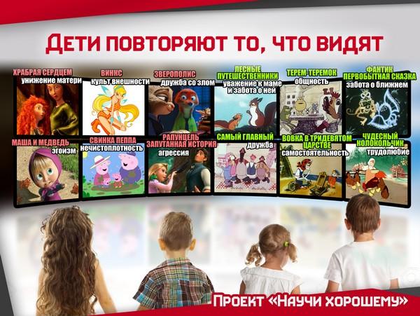 upravlenie informatsionnyimi potokami 2 Лекция 3: Управление информационными потоками. Воспитание детей мультфильмами