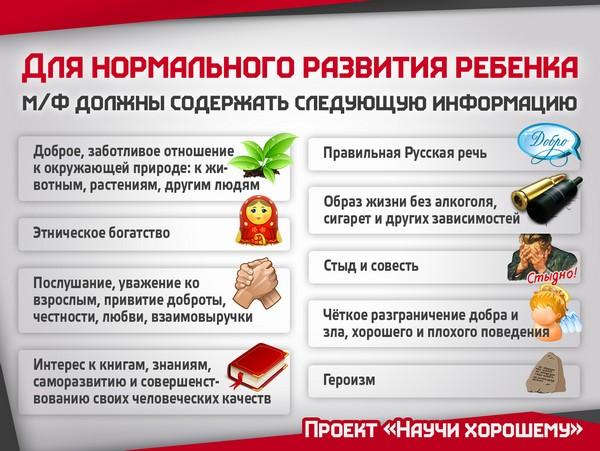 upravlenie informatsionnyimi potokami 5 Лекция 3: Управление информационными потоками. Воспитание детей мультфильмами