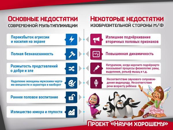 upravlenie informatsionnyimi potokami 6 Лекция 3: Управление информационными потоками. Воспитание детей мультфильмами
