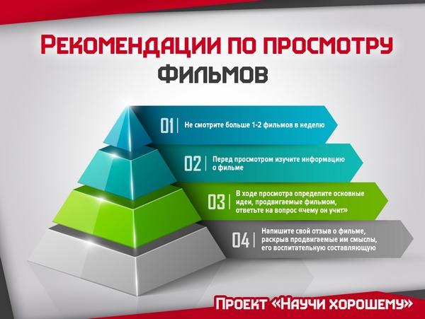 upravlenie informatsionnyimi potokami Лекция 3: Управление информационными потоками. Воспитание детей мультфильмами