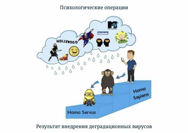 kak zashhitit sebya i nashih detey v kibersrede 8 Как защитить себя и наших детей в киберсреде