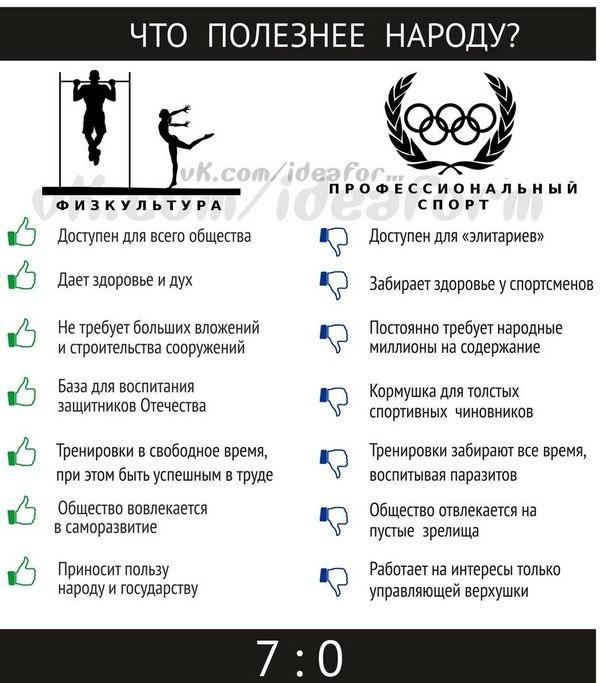 olimpiyskie igryi kakaya polza ot nih narodu 2 Игры королей: Футбольное безумие