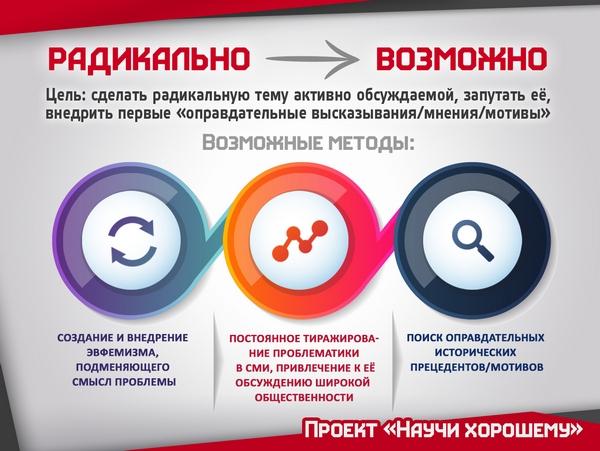 tehnologiya-okno-overtona-50-ottenkov (3)