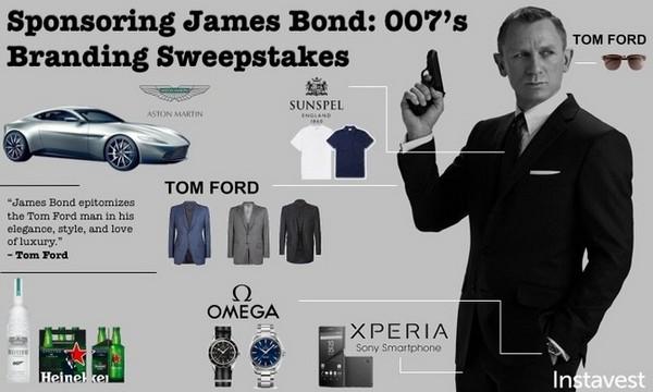 dzheyms bond veteran informatsionnoy voynyi 10 Джеймс Бонд – ветеран информационной войны