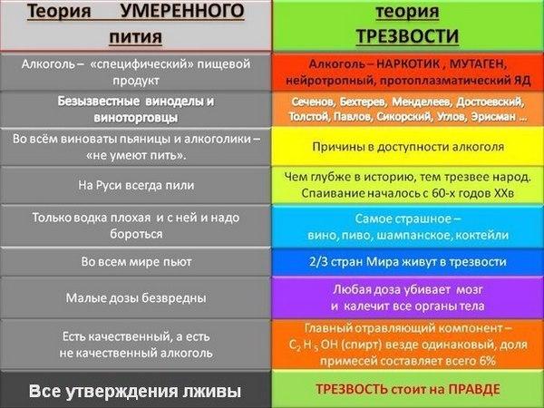 alkogolnyiy-genotsid-po-razumu-krupnyim-kalibrom