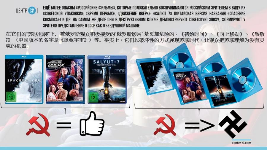 kinoindustriya kak oruzhie 4 Киноиндустрия как оружие тихой войны, или инструмент обеспечения национальной безопасности?