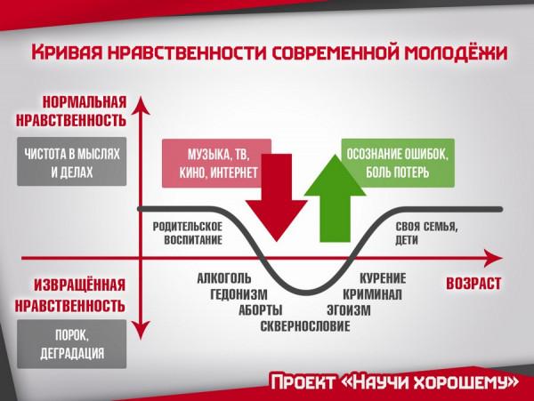 informatsionnoy bezopasnosti lichnost 25 Доклад Научи хорошему на конференции в Севастополе по теме «Информационной безопасности личности»