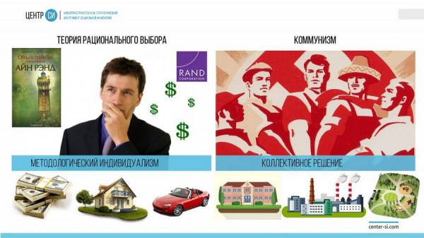 kiberprostranstvo kak strategicheskiy instrument 3 Киберпространство как стратегический инструмент социальной инженерии