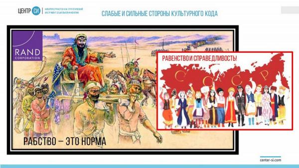 kiberprostranstvo kak strategicheskiy instrument 7 Киберпространство как стратегический инструмент социальной инженерии