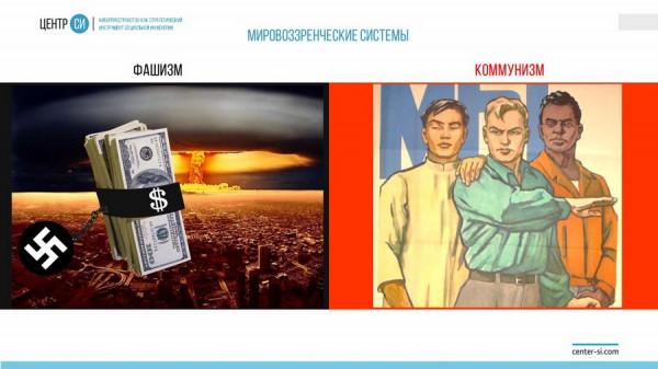 kiberprostranstvo kak strategicheskiy instrument 8 Киберпространство как стратегический инструмент социальной инженерии