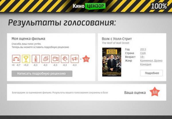 kinotsenzor otsenivay filmyi pravilno 2 КиноЦензор: Оценивай фильмы правильно!